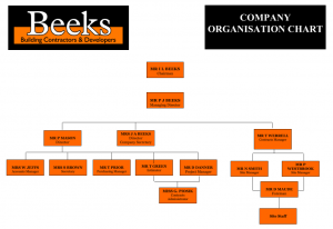 beeks company structure